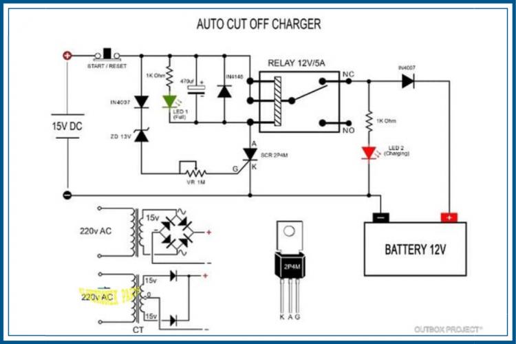 charger otomatis