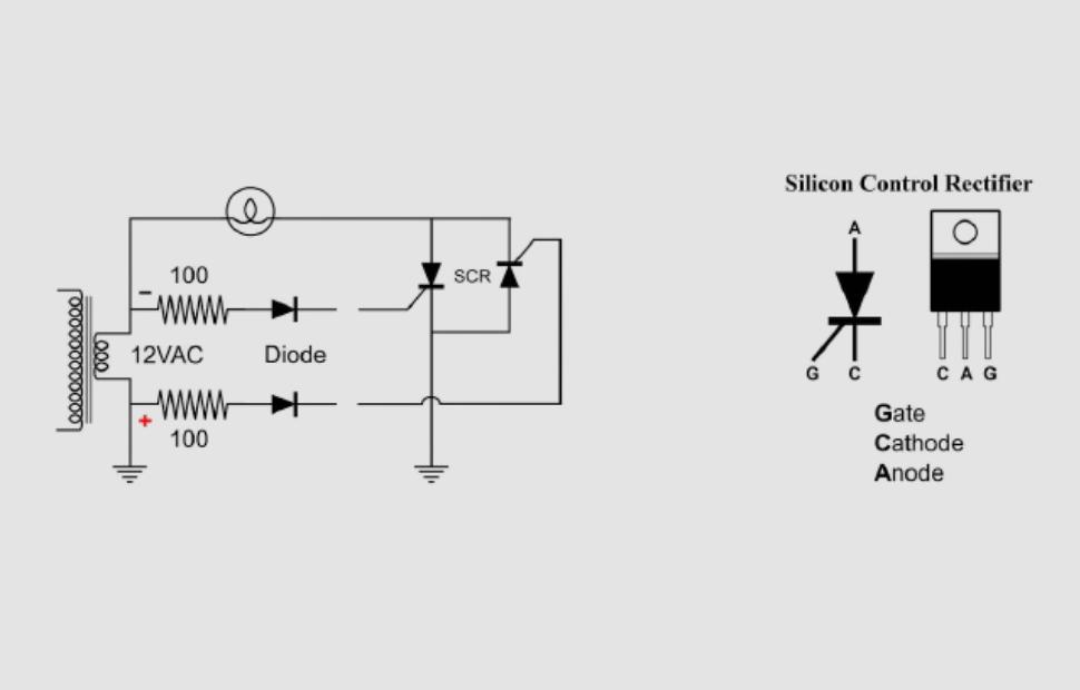 fungsi Silicon Controlled Rectifier adalah